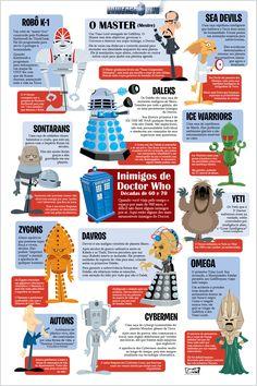 Infográficos | Universo Who - O primeiro e melhor site de Doctor Who do Brasil!