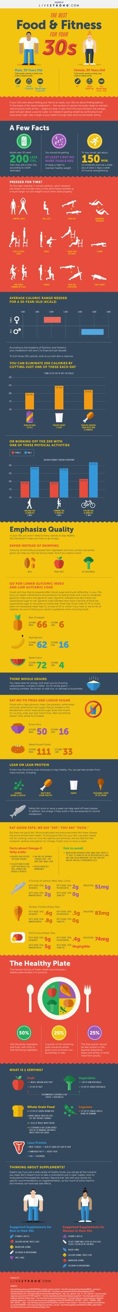 Eating and Exercise Tips for Your 30s (Infographic)