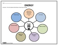 Grandell's Nifty Notebooks : Friday, Jan 9th-Forms of Energy Foldable