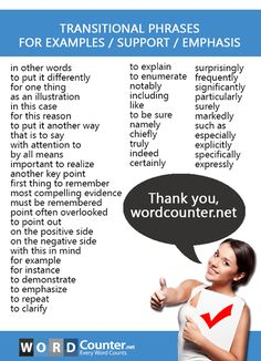 English Grammar - Bookmark this latest tool now: http://wordcounter.net/