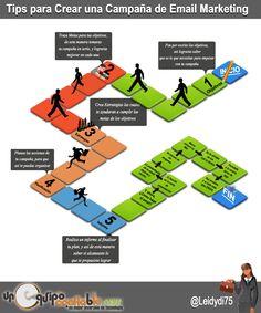 Infografía Campaña de Email Marketing