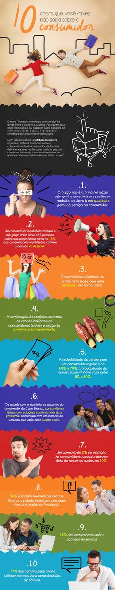 Infográfico: 10 fatos que talvez você não saiba sobre o consumidor