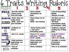 Kid Friendly Rubric