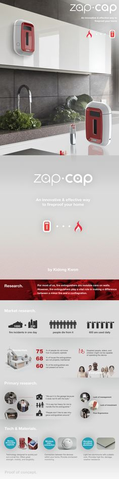 Zap•cap on Behance