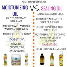 hair care It is crucial to your hair regimen that you are able to differentiate a moisturizing oil vs. sealing oil so you know when to use which ones. Natural Hair Regimen, Natural Hair Care Tips, Natural Hair Styles, Natural Hair Care Products, 4c Hair Products, Relaxed Hair Regimen, Natural Hair Journey, Beauty Products, Low Porosity Hair Products