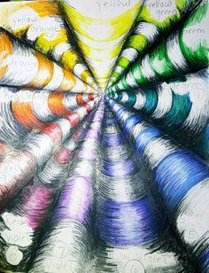 Oo art colorwheel Lowell Middle School Art Ed Central Wooley