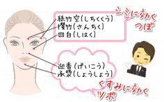美肌の秘密は綿棒だった?顔のシミに効くツボ押しが簡単にできる!