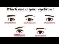 What your eyebrows shape say about you - YouTube