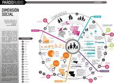 infografia-social