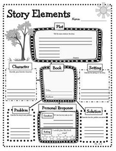 Cute, easy to use 4th grade graphic organizers for literature. Aligned with 4th grade Common Core Standards, but can easily be used in grades 3-5. Best Seller. | http://desklayoutideas.blogspot.com