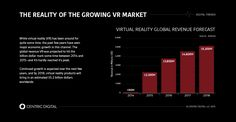 Virtual Reality Vs. Augmented Reality: Part 1- Virtual Reality the New Frontier