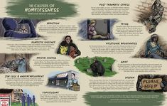 10 Causes of Homelessness Causes Of Homelessness, Social Justice Topics, Social Equality, Homeless Man, Domestic Violence, Social Science, Sociology, Grief, Infographic