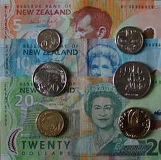 New Zealand: Costs and Prices NZ