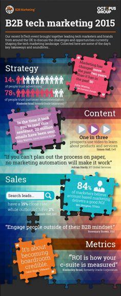 infographic, B2B, marketing, tech, technology, 2015, facts, events, InTech, B2B Marketing