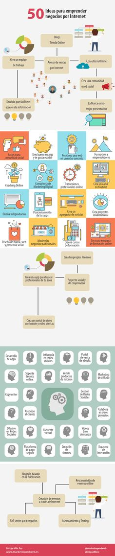 Hola: Una infografía con50 ideas para emprender negocios por Internet. Vía Un saludo