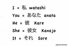Japanese pronouns 私 watashi、あなた anata、彼 kare、彼女 kanojo、それ sore