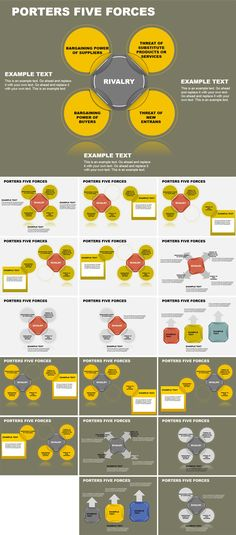 Porters Five Forces PowerPoint diagrams