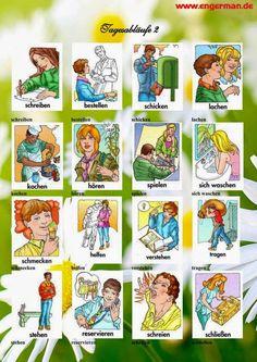 Learn German  глаголы