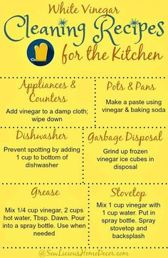 Free Printable White Vinegar Cleaning Recipes for the Kitchen at sewlicioushomedec. Source by martic