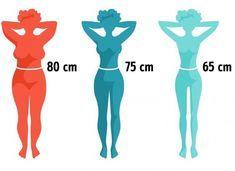 Toda mujer aspira a tener una cintura esbelta. Pero hacer abdominales no es la panacea. Es más, algunos ejercicios habituales del abdomen acaban provocando un ensanchamiento de la cintura. ¿Cómo lograr buenos resultados, evitando errores? ¿Existen ejercicios mágicos para obtener la figura ideal?