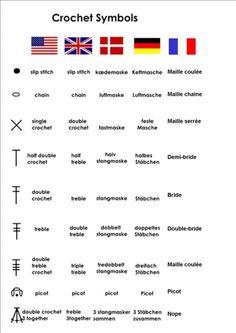 les symboles des points au crochet