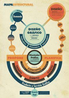 https://www.behance.net/gallery/5978225/inphographic-diagram