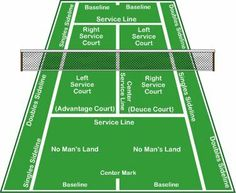 Learning court terminology