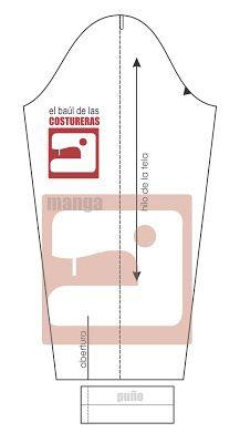 Terminación de abertura de manga y colocación de puño esquema del molde
