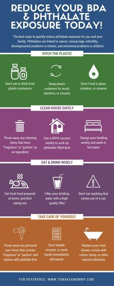 Infographic- Ways to Reduce Phthalate and BPA Exposure for the whole family. Great for fertility, infertility, TTC, pregnancy, babies, and small children!