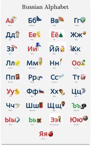 Alphabet — LearnRussian