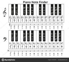 Piano Lessons For Beginners Noten lesen - 9 effektive Tipps - Easy Piano Songs, Easy Piano Sheet Music, Flute Sheet Music, Piano Music, Piano Keys, The Piano, Best Piano, Solfege Piano, Accord Piano