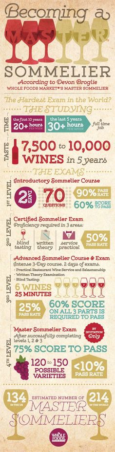 What does it take to become a Master Sommelier?