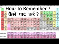 How To Remember #Moderne #Periodic #Table With Android Mobile? Apne Android Mobile Se Periodic Table Ko Kaise Yaad Kare? In Hindi  #element #periodictable #explaininhindi #chemistry