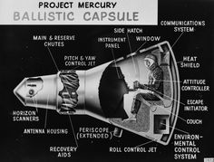 Less than a year after its birth, NASA announced its first astronaut class, the Mercury Seven, on April This drawing of the Mercury capsule was used by the Space Task Group at the first NASA inspection, on Oct. Mercury Seven, Scientific Magazine, Project Mercury, Fourth Industrial Revolution, Space Race, The Right Stuff, Communication System, Space Program, Everything
