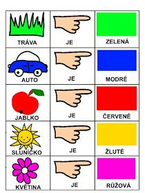 Pro Šíšu: Skladame jednoduche vety Special Education Inclusion, Special Education Behavior, Educational Activities, Preschool Activities, Emotion Faces, Charts For Kids, Speech Therapy, Montessori, Baby Dolls