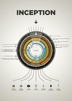 Posters / infographics — Designspiration