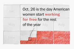: Can We Talk About the Gender Pay Gap? The median salary for women working full-time is about of men's. That gap, put in other terms, means women are working for free 10 weeks a year. Mean Median And Mode, Wage Gap, Gender Pay Gap, Mean Women, Digital Storytelling, Social Justice, Economic Justice, Social Change, Data Visualization