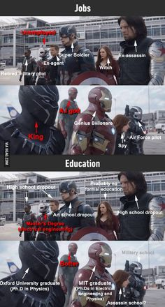 Team Cap Vs Team Iron Man. Interesting, but in all seriousness, not the point of the film