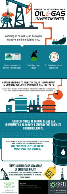 Gifographic on Oil & Gas Investment