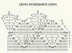 схема вязание кружева - pretty cropped crochet sweater top with lace edge FREE pattern in Russian (3/3) (hva)