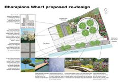 Citizen Space - Parks Improvement Programme - Redesign of Champion's Wharf