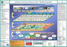 dragon1-enterprise-architecture-blueprint-my-bank.gif 1.092×772 Pixel