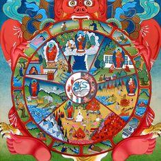 Part1 01 WHOLE Bhavacakra-tibetan-buddhist-mandala   Wellington Buddhist Centre Tibetan Mandala, Tibetan Art, Tibetan Buddhism, Buddhist Wheel Of Life, Thangka Painting, Philosophy, Centre, Meditation, Tattoo