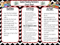GUIDED READING REMINDERS: TEACHER CHEAT SHEET - TeachersPayTeachers.com