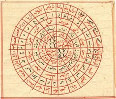 Shams al-Ma'airf al-Kubra (the Great Sun of Gnoses)-Ahmad ibn 'Ali al-Buni- Table of associations between letters, the mansions of the moon, the constellations of the standard zodiac, and the seasons