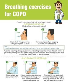 Breathing exercises for COPD   Find information on Asthma treatment, preventive measures to control and medication for Asthma. Read the Asthma treatment guidelines how cure asthma.  Visit : http://www.breathefree.com/