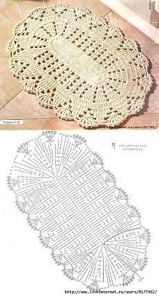 Tapete de crochê com gráfico