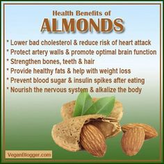 Benefits of Almonds. #almonds #nuts #health