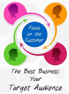 Your Target ( or brings you the best business. Know Your Customer, Target Audience, Knowing You, Good Things, Business, Store