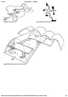 Arquitetura e Desenho: Desenhos [croquis] de Oscar Niemeyer